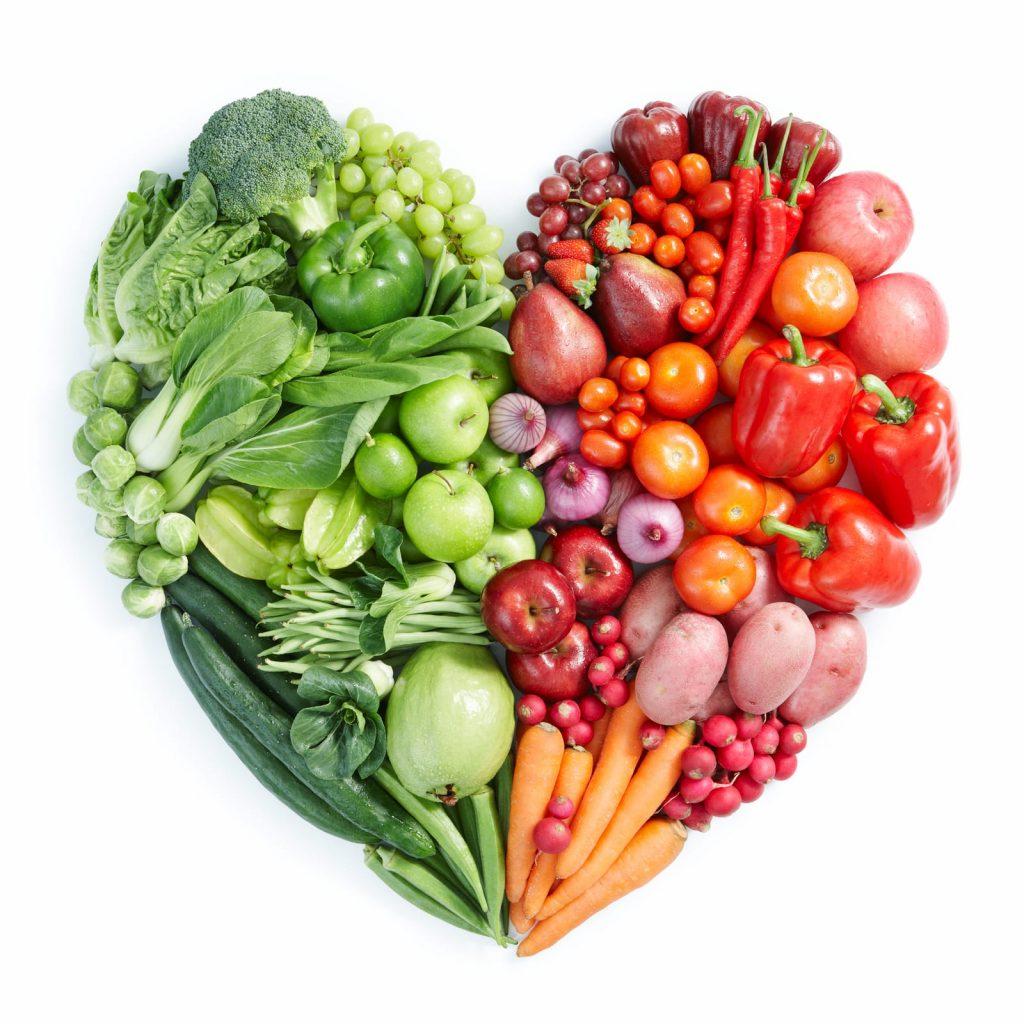Food- 52 Weeks of Gratefulness