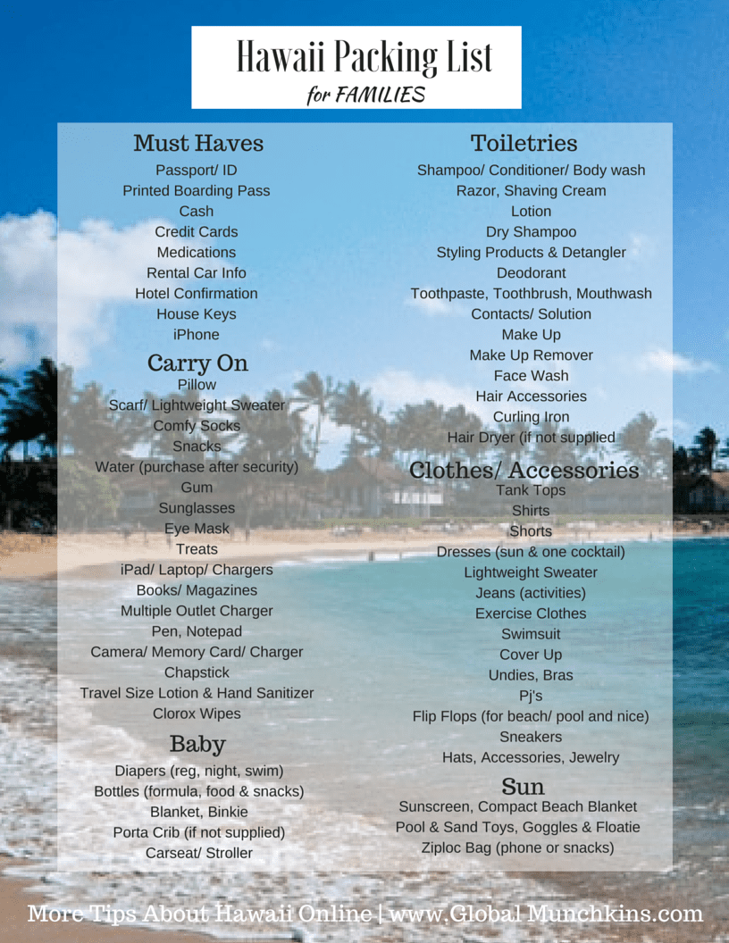 Printable Hawaii Packing List