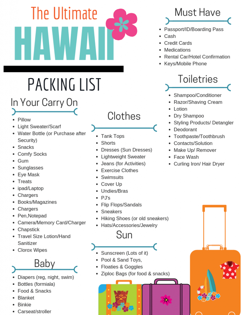 Ultimate Packing List For Hawaii Free Printable List