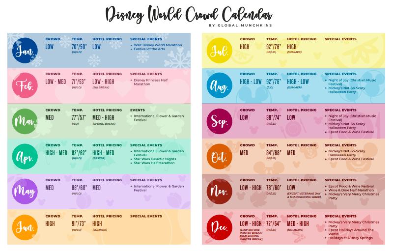Disney World Crowd Calendar