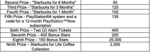 Starbucks for Life Prizes