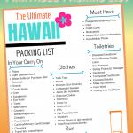 HAWAII PRINTABLE PACKING LIST Global Munchkins