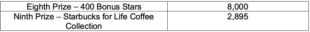 Starbucks for Life prize sheet